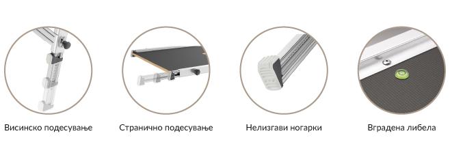 prednosti-na-platforma-za-skali