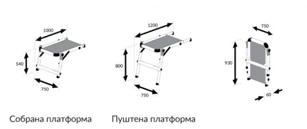 tehnicki podatoci